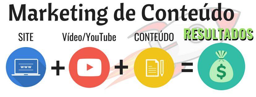 Resultado de imagem para marketing de conteúdo marciookabe videos